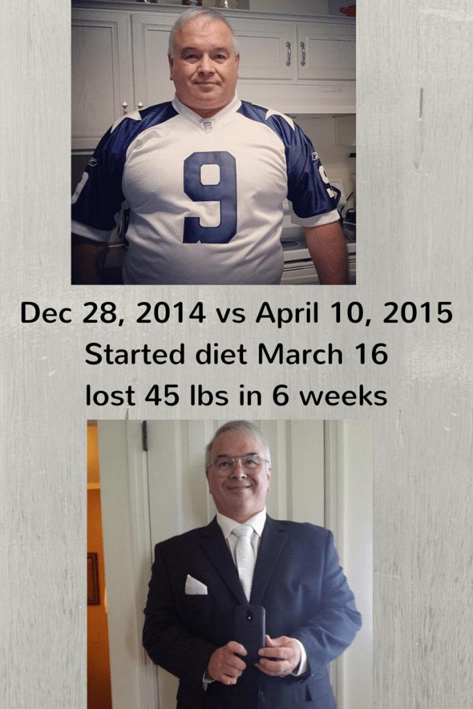 GHC diet