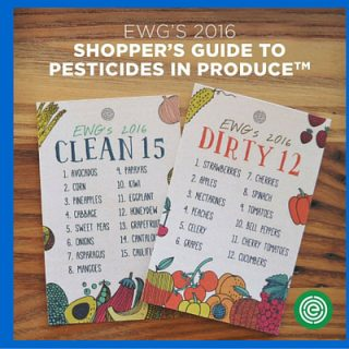 Do you Know what you're eating?  The 2016 EWG Shoppers Guide for Pesticides in Your Produce is out