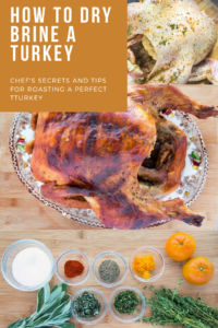 Pinterest collage for dry brining a turkey